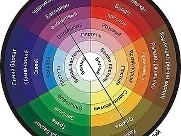 Базовый список сочетания цветов