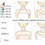 Как правильно выбрать украшения под вырез платья и тип лица