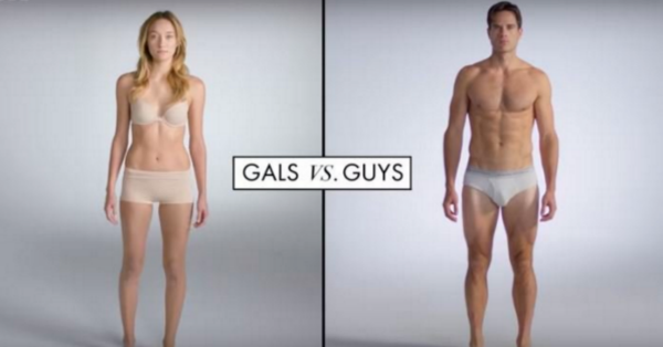 Что изменилось сильнее: женская или мужская мода?