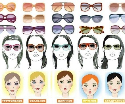 Как выбрать солнцезащитные очки: формы очков
